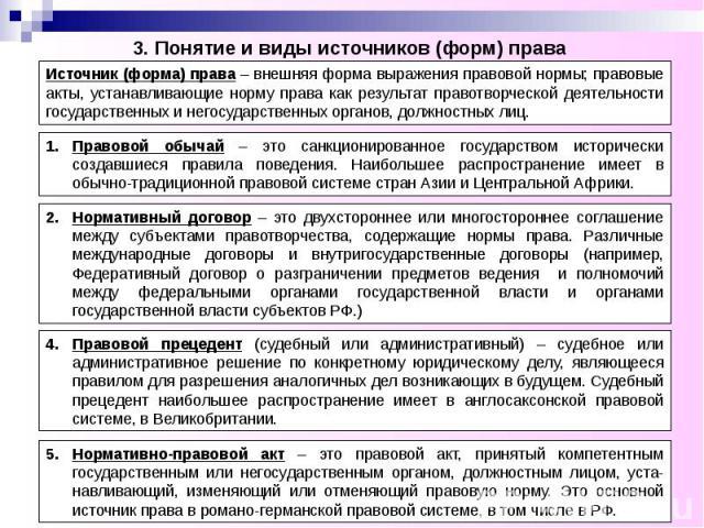3. Понятие и виды источников (форм) права