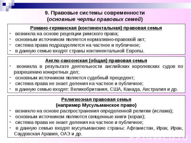 9. Правовые системы современности (основные черты правовых семей)