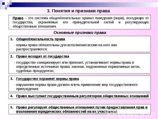 3. Понятия и признаки права
