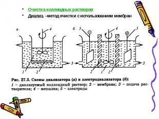 Очистка коллоидных растворов Очистка коллоидных растворов Диализ. –метод очистки