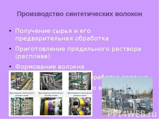 Производство синтетических волокон Получение сырья и его предварительная обработка Приготовление прядильного раствора (расплава) Формование волокна Вытягивание и термообработка волокна Отделка сформованного волокна