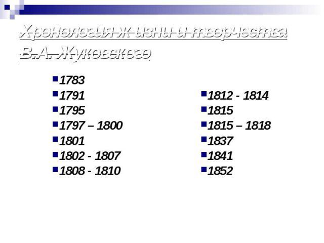 1783 1783 1791 1795 1797 – 1800 1801 1802 - 1807 1808 - 1810