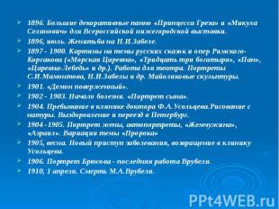 1896. Большие декоративные панно «Принцесса Греза» и «Микула Селянович» для Всер