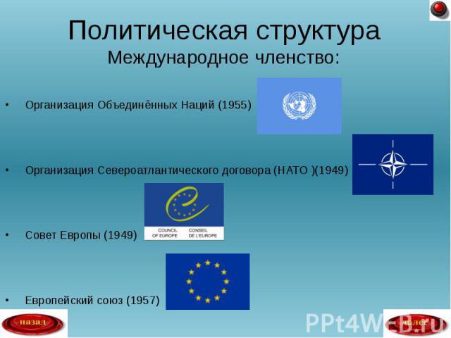 Организация Объединённых Наций (1955) Организация Объединённых Наций (1955) Организация Североатлантического договора (НАТО )(1949) Совет Европы (1949) Европейский союз (1957) .