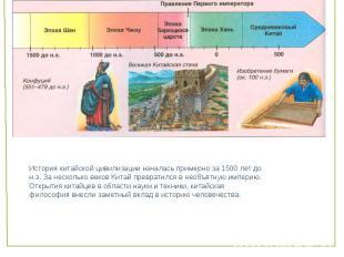 История китайской цивилизации началась примерно за 1500 лет до н.э. За несколько