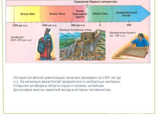 История китайской цивилизации началась примерно за 1500 лет до н.э. За несколько веков Китай превратился в необъятную империю. Открытия китайцев в области науки и техники, китайская философия внесли заметный вклад в историю человечества.