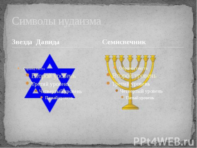 Символы иудаизма Звезда Давида