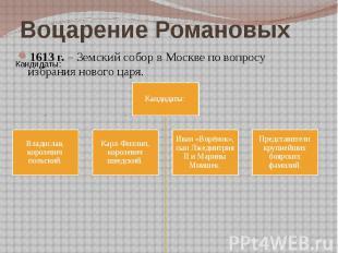 Воцарение Романовых 1613 г. – Земский собор в Москве по вопросу избрания нового