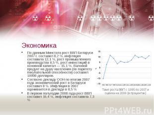 Экономика По данным Минстата рост ВВП Беларуси в 2007 г. составил 8,2 %, инфляци