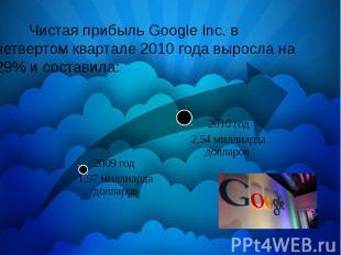 Чистая прибыль Google Inc. в четвертом квартале 2010 года выросла на 29% и соста