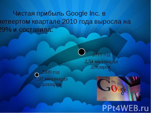 Чистая прибыль Google Inc. в четвертом квартале 2010 года выросла на 29% и составила: