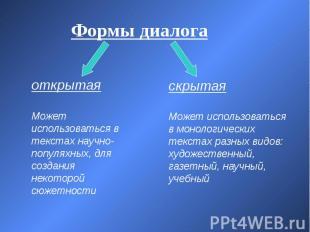Формы диалога