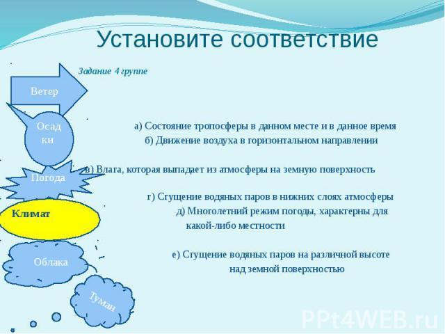 Установите соответствие Задание 4 группе а) Состояние тропосферы в данном месте и в данное время б) Движение воздуха в горизонтальном направлении в) Влага, которая выпадает из атмосферы на земную поверхность г) Сгущение водяных паров в нижних слоях …