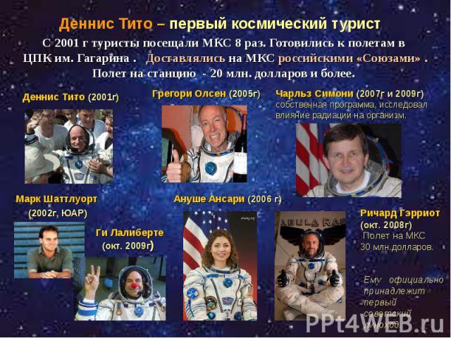 С 2001 г туристы посещали МКС 8 раз. Готовились к полетам в С 2001 г туристы посещали МКС 8 раз. Готовились к полетам в ЦПК им. Гагарина . Доставлялись на МКС российскими «Союзами» . Полет на станцию - 20 млн. долларов и более.
