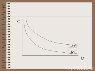 С С LAC LMC Q