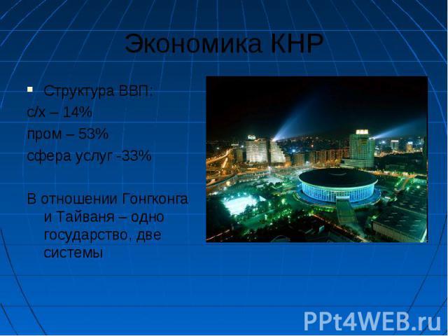 Экономика КНР Структура ВВП: с/х – 14% пром – 53% сфера услуг -33% В отношении Гонгконга и Тайваня – одно государство, две системы