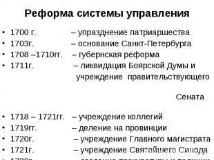 1700 г. – упразднение патриаршества 1700 г. – упразднение патриаршества 1703г. –