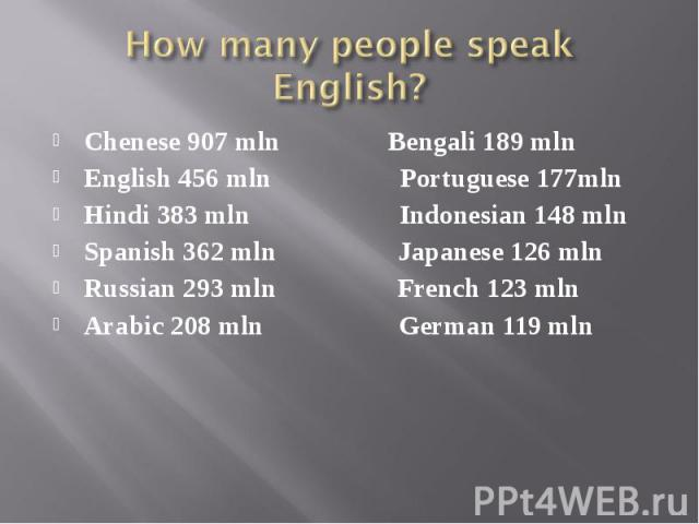Chenese 907 mln Bengali 189 mln Chenese 907 mln Bengali 189 mln English 456 mln Portuguese 177mln Hindi 383 mln Indonesian 148 mln Spanish 362 mln Japanese 126 mln Russian 293 mln French 123 mln Arabic 208 mln German 119 mln