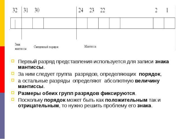 Первый разряд представления используется для записи знака мантиссы. Первый разряд представления используется для записи знака мантиссы. За ним следует группа разрядов, определяющих порядок, а остальные разряды определяют абсолютную величину мантиссы…