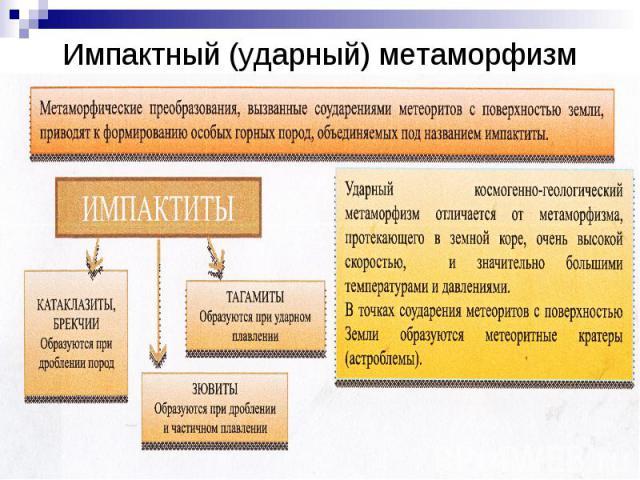 Импактный (ударный) метаморфизм