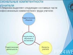 А.К.Маркова выделяет следующие составные части профессионально компетентного тру