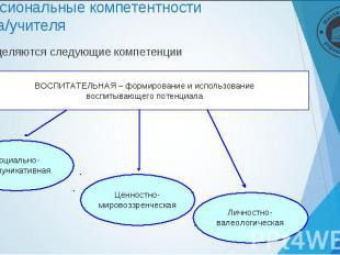 Выделяются следующие компетенции Выделяются следующие компетенции