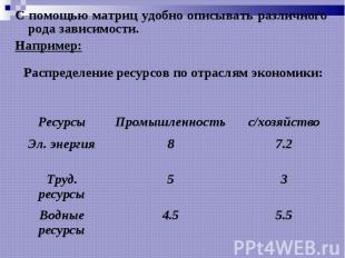 Распределение ресурсов по отраслям экономики: Распределение ресурсов по отраслям