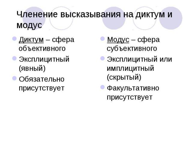 Диктум – сфера объективного Диктум – сфера объективного Эксплицитный (явный) Обязательно присутствует