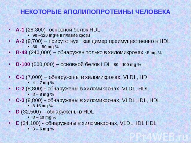A-1 (28,300)- основной белок HDL A-1 (28,300)- основной белок HDL 90 –120 mg% в плазме крови A-2 (8,700) – присутствует как димер преимущественно в HDL 30 – 50 mg % B-48 (240,000) – обнаружен только в хиломикронах <5 mg % B-100 (500,000) – основн…