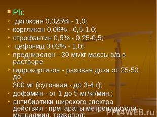 Ph: Ph: дигоксин 0,025% - 1,0; коргликон 0,06% - 0,5-1,0; строфантин 0,5% - 0,25