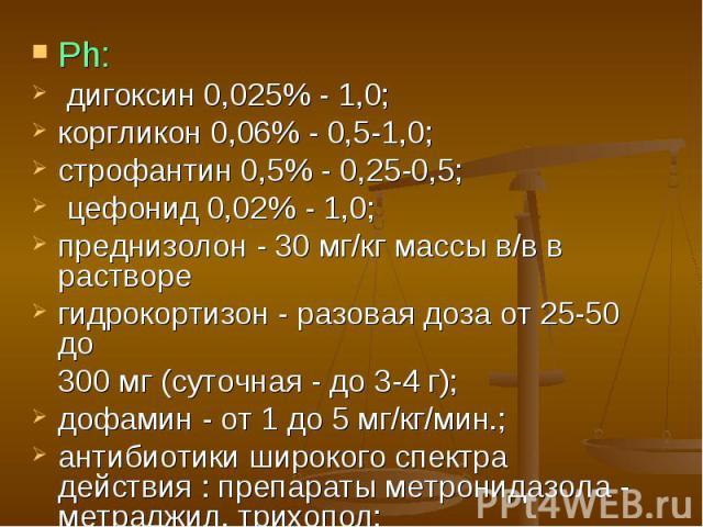 Ph: Ph: дигоксин 0,025% - 1,0; коргликон 0,06% - 0,5-1,0; строфантин 0,5% - 0,25-0,5; цефонид 0,02% - 1,0; преднизолон - 30 мг/кг массы в/в в растворе гидрокортизон - разовая доза от 25-50 до 300 мг (суточная - до 3-4 г); дофамин - от 1 до 5 мг/кг/м…