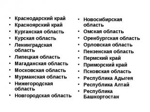 Краснодарский край Краснодарский край Красноярский край Курганская область Курск
