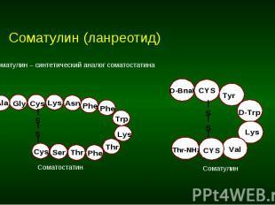 Соматулин (ланреотид)