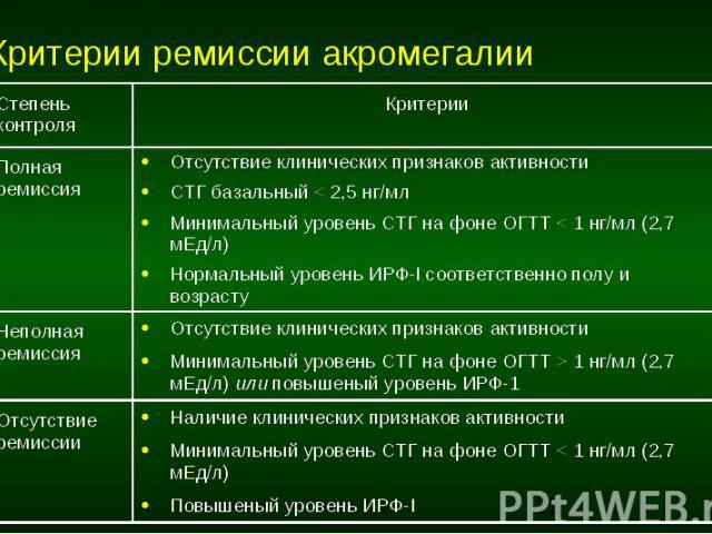 Критерии ремиссии акромегалии