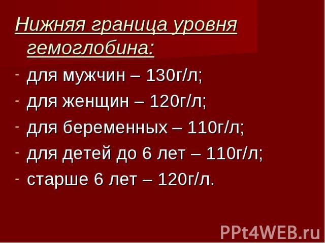 Нижняя граница уровня гемоглобина: Нижняя граница уровня гемоглобина: для мужчин – 130г/л; для женщин – 120г/л; для беременных – 110г/л; для детей до 6 лет – 110г/л; старше 6 лет – 120г/л.