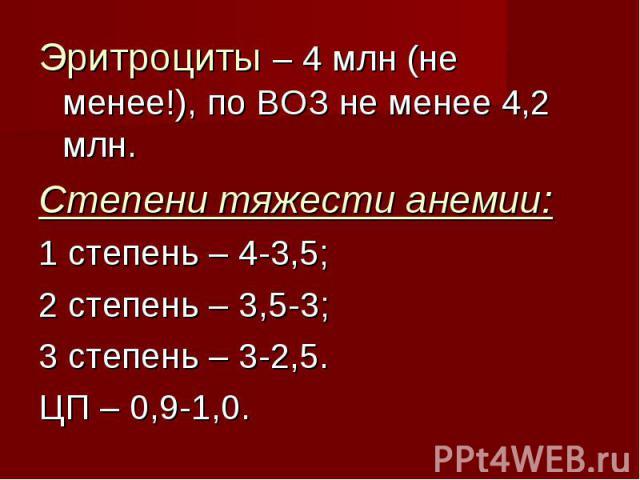 Эритроциты – 4 млн (не менее!), по ВОЗ не менее 4,2 млн. Эритроциты – 4 млн (не менее!), по ВОЗ не менее 4,2 млн. Степени тяжести анемии: 1 степень – 4-3,5; 2 степень – 3,5-3; 3 степень – 3-2,5. ЦП – 0,9-1,0.
