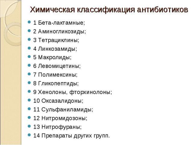 1 Бета-лактамные; 1 Бета-лактамные; 2 Аминогликозиды; 3 Тетрациклины; 4 Линкозамиды; 5 Макролиды; 6 Левомицетины; 7 Полимексины; 8 Гликопептиды; 9 Хенолоны, фторхинолоны; 10 Оксазалидоны; 11 Сульфаниламиды; 12 Нитромидозоны; 13 Нитрофураны; 14 Препа…