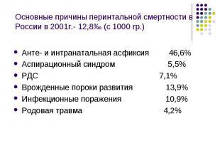 Анте- и интранатальная асфиксия 46,6% Анте- и интранатальная асфиксия 46,6% Аспи