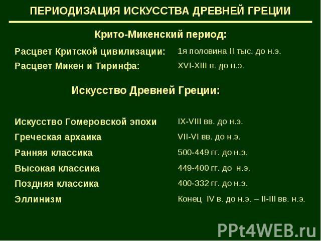 ПЕРИОДИЗАЦИЯ ИСКУССТВА ДРЕВНЕЙ ГРЕЦИИ Крито-Микенский период: