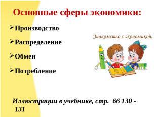 Производство Производство Распределение Обмен Потребление Иллюстрации в учебнике