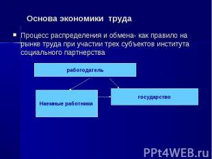 Процесс распределения и обмена- как правило на рынке труда при участии трех субъ