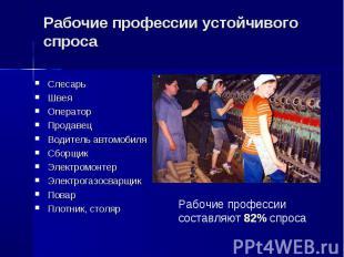 Слесарь Слесарь Швея Оператор Продавец Водитель автомобиля Сборщик Электромонтер