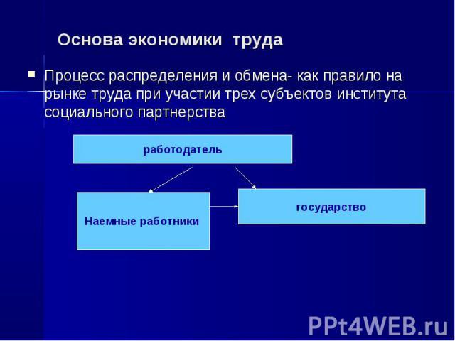 Процесс распределения и обмена- как правило на рынке труда при участии трех субъектов института социального партнерства Процесс распределения и обмена- как правило на рынке труда при участии трех субъектов института социального партнерства