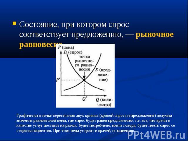 Состояние, при котором спрос соответствует предложению, — рыночное равновесие Состояние, при котором спрос соответствует предложению, — рыночное равновесие