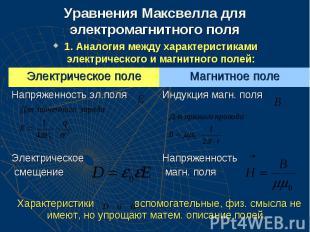 Уравнения Максвелла для электромагнитного поля 1. Аналогия между характеристикам