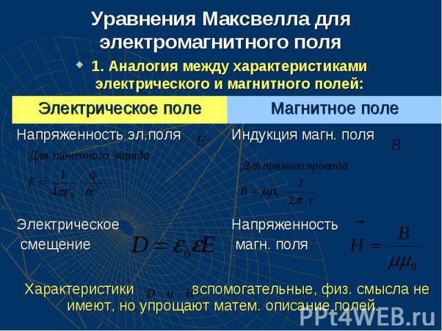 Уравнения Максвелла для электромагнитного поля 1. Аналогия между характеристиками электрического и магнитного полей: