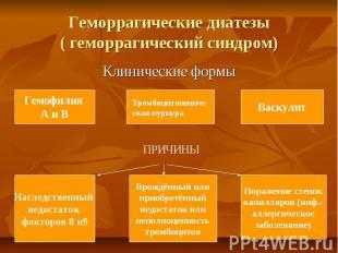 Геморрагические диатезы ( геморрагический синдром) Клинические формы Причины