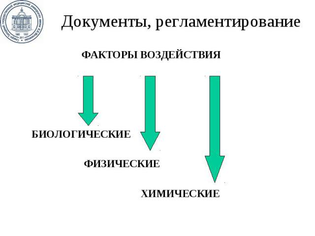 Документы, регламентирование