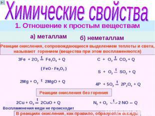 1. Отношение к простым веществам
