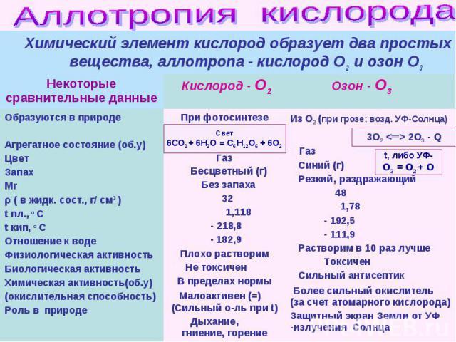 Химический элемент кислород образует два простых вещества, аллотропа - кислород О2 и озон О3